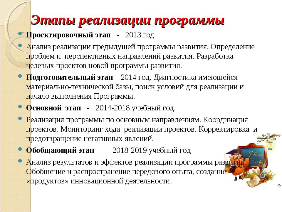 Этапы реализации программы Проектировочный этап - 2013 год Анализ реализа...