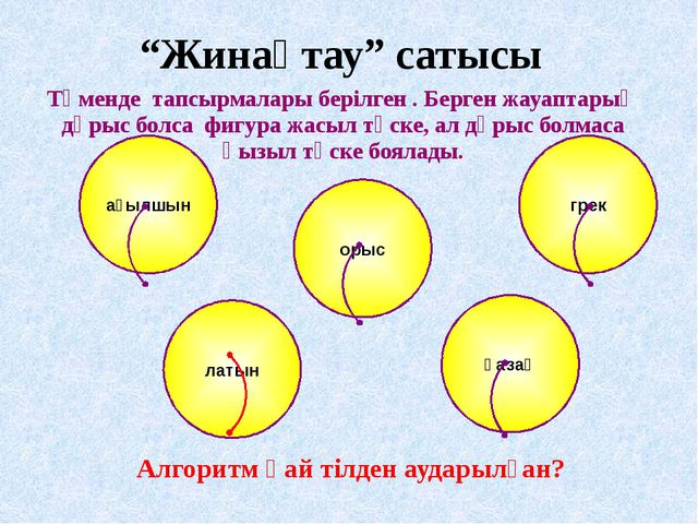 """Алгоритм қай тілден аударылған? латын ағылшын грек қазақ орыс """"Жинақтау"""" саты..."""