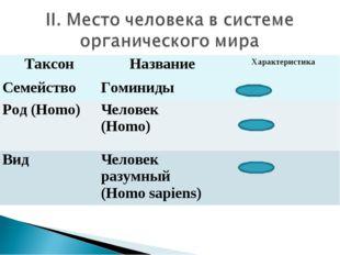 ТаксонНазваниеХарактеристика Семейство Гоминиды Род (Homo)Человек (Homo)