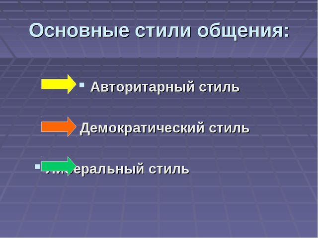 Основные стили общения: Авторитарный стиль Демократический стиль Либеральный...