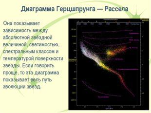 Диаграмма Герцшпрунга — Рассела Она показывает зависимость между абсолютной з