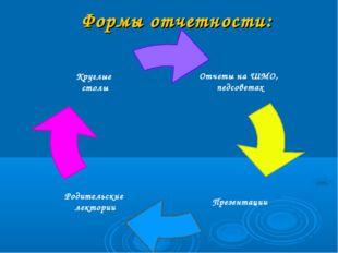 Формы отчетности: