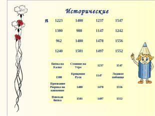 Исторические пятнашки 1223148012371547 138098811471242 962148014781