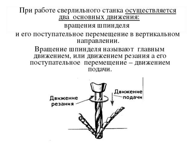 При работе сверлильного станка осуществляется два основных движения: вращения...