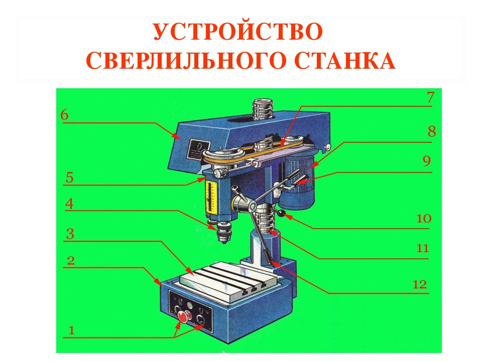 УСТРОЙСТВО СВЕРЛИЛЬНОГО СТАНКА trudovik45.ucoz.ru