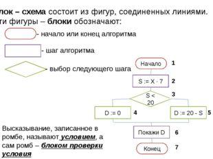 Начало Конец 1 2 3 4 5 6 7 Блок – схема состоит из фигур, соединенных линиями
