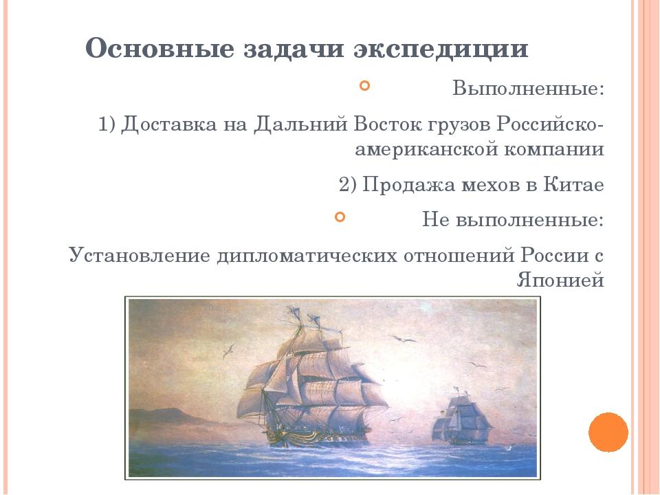 Основные задачи экспедиции Выполненные: 1) Доставка на Дальний Восток грузов...