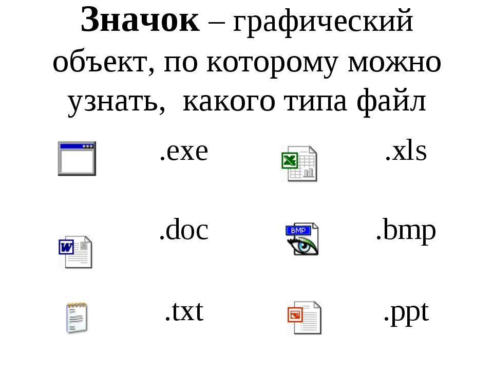 Значок – графический объект, по которому можно узнать, какого типа файл .exe...