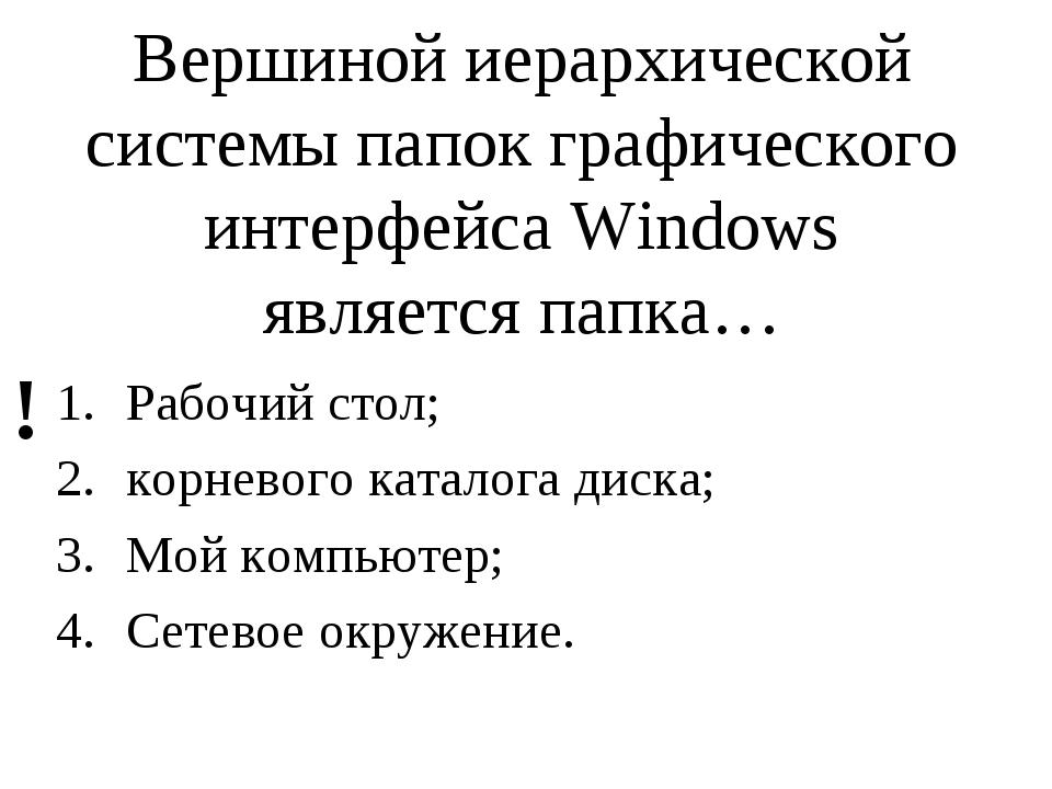 Вершиной иерархической системы папок графического интерфейса Windows является...
