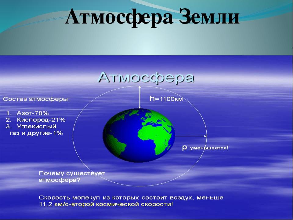 Доказательство существование атмосферного давление Атмосфера Земли