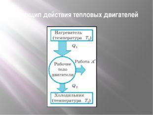 Принцип действия тепловых двигателей