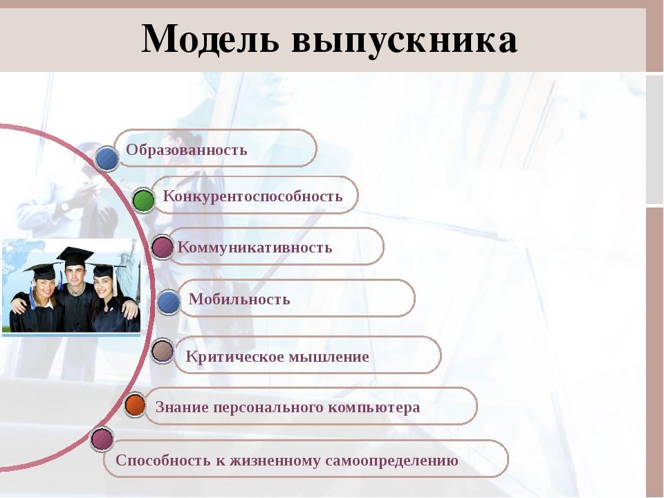Образованность Способность к жизненному самоопределению Модель выпускника Зна...