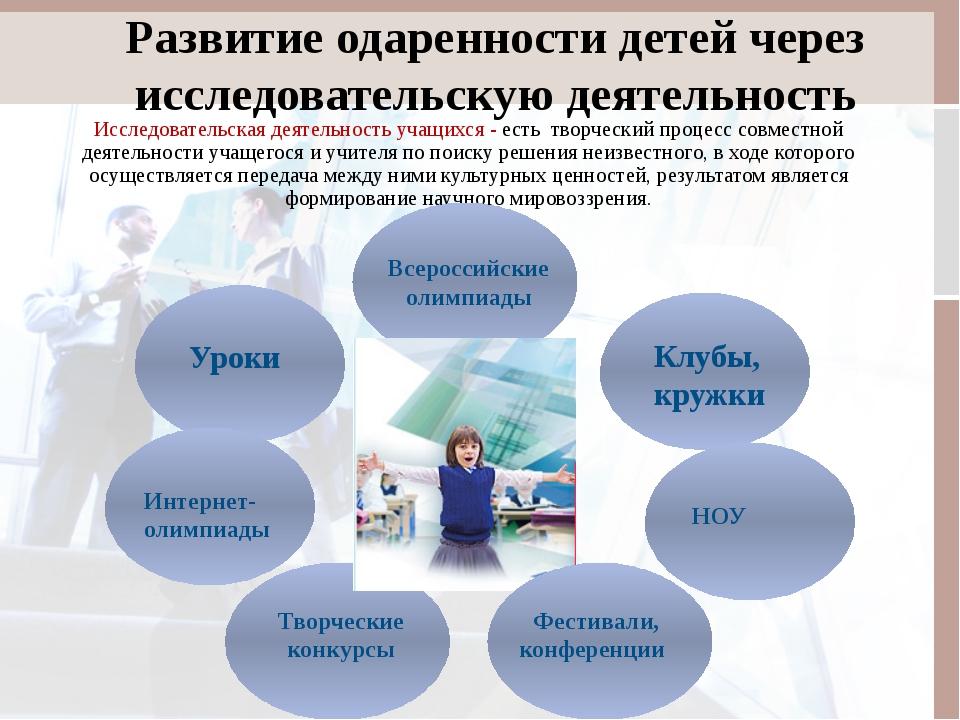 Развитие одаренности детей через исследовательскую деятельность Исследователь...