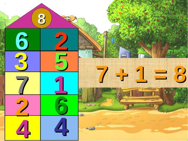 7 + 1 = 8 8 4 4 2 7 1 3 5 6 2 6