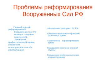 Проблемы реформирования Вооруженных Сил РФ Главной задачей реформирования