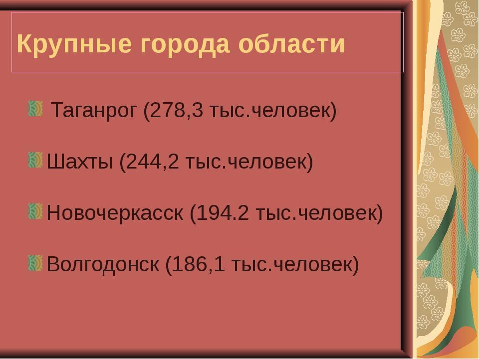 Крупные города области Таганрог (278,3 тыс.человек) Шахты (244,2 тыс.человек)...