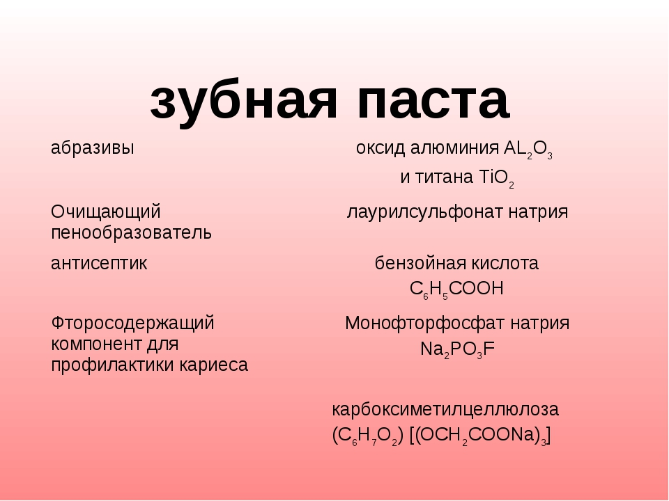 зубная паста абразивыоксид алюминия AL2O3 и титана TiO2 Очищающий пенообра...