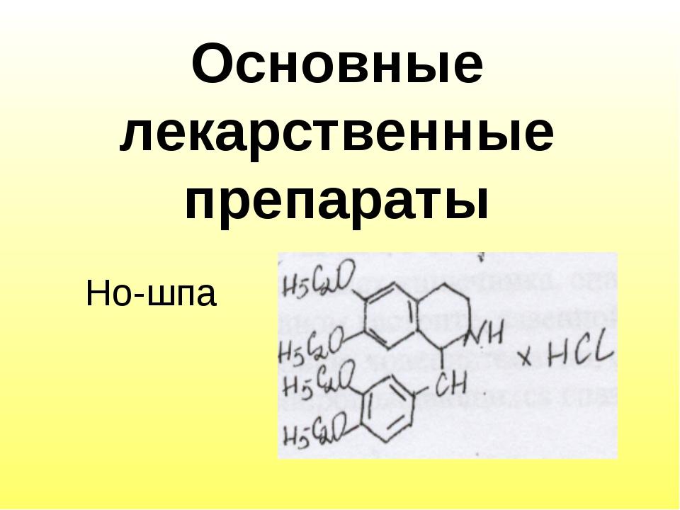 Основные лекарственные препараты Но-шпа