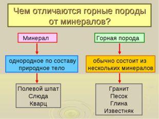 Чем отличаются горные породы от минералов? однородное по составу природное те