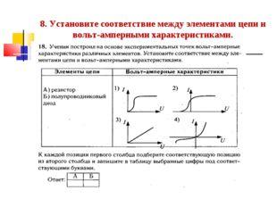 8. Установите соответствие между элементами цепи и вольт-амперными характерис