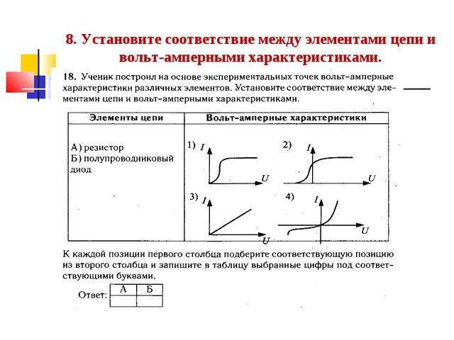 8. Установите соответствие между элементами цепи и вольт-амперными характерис...