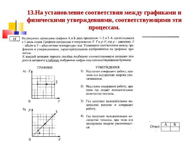 13.На установление соответствия между графиками и физическими утверждениями,...