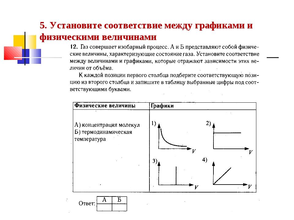 5. Установите соответствие между графиками и физическими величинами