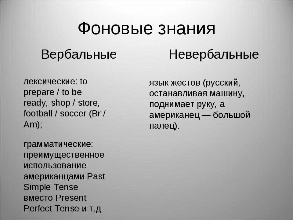 Фоновые знания Вербальные Невербальные лексические: to prepare / tо be ready,...