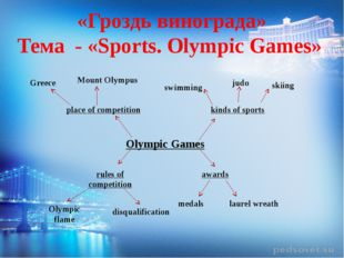 «Гроздь винограда» Тема - «Sports. Olympic Games» Olympic Games rules of comp