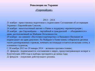 Революция на Украине «Евромайдан» 2013 – 2014 21 ноября - приостановка подгот