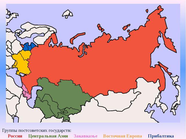 Группы постсоветских государств: РоссияЦентральная АзияЗакавка...