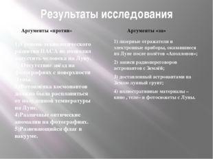 Результаты исследования 1) лазерные отражатели и электронные приборы, оказавш