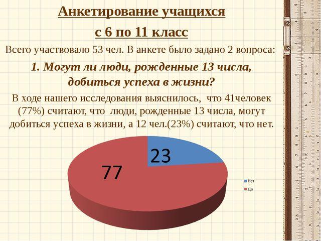 Анкетирование учащихся с 6 по 11 класс Всего участвовало 53 чел. В анкете был...