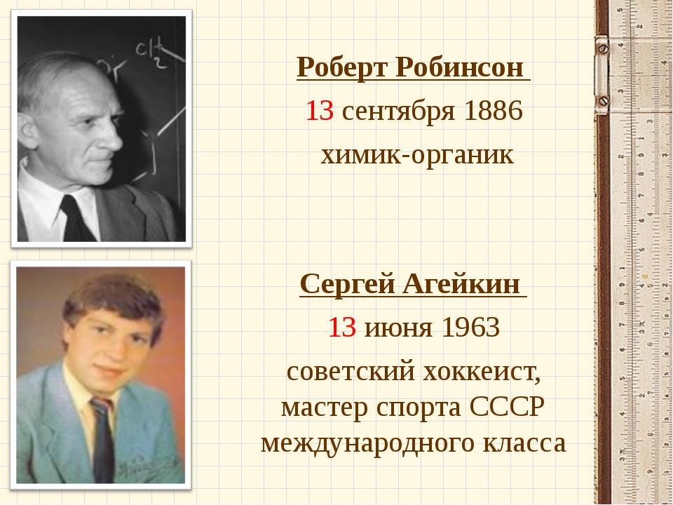 Роберт Робинсон 13 сентября 1886 химик-органик Сергей Агейкин 13 июня 1963...