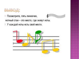 Посмотрите, пять линеечек, нотный стан – это место, где живут ноты. У каждой