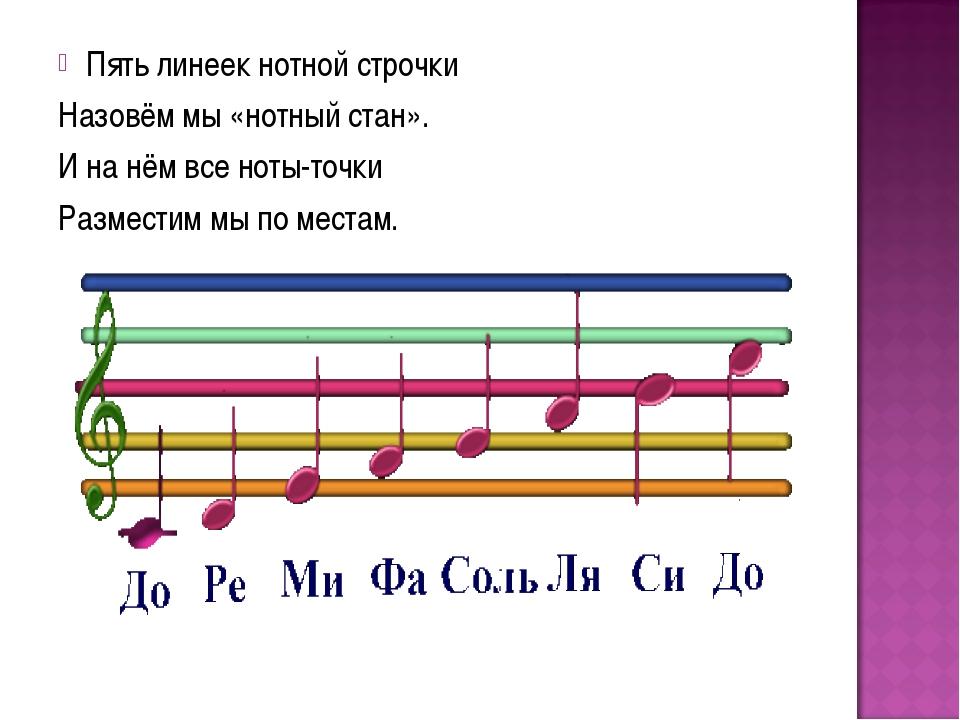 Пять линеек нотной строчки Назовём мы «нотный стан». И на нём все ноты-точки...