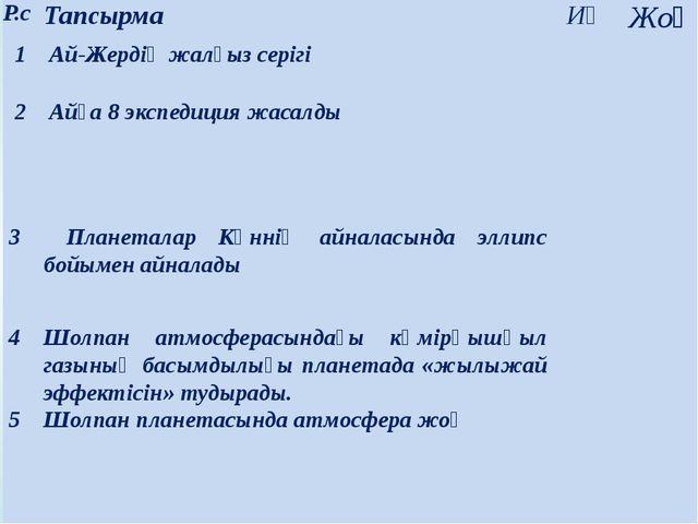 Р.с Тапсырма Иә Жоқ 1 Ай-Жердіңжалғыз серігі   2 Айға8 экспедиция жасалды...
