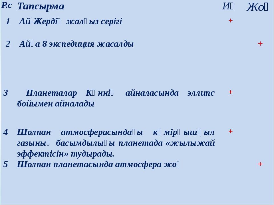 Р.с Тапсырма Иә Жоқ 1 Ай-Жердіңжалғыз серігі +  2 Айға8 экспедиция жасалды...