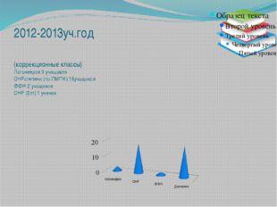 2012-2013уч.год (коррекционные классы) Логоневроз:3 учащихся ОНРстепени (по П