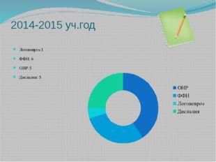 2014-2015 уч.год Логоневроз:1 ФФН: 6 ОНР:5 Дислалия: 5