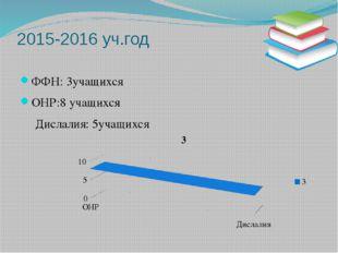 2015-2016 уч.год ФФН: 3учащихся ОНР:8 учащихся Дислалия: 5учащихся