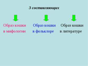 3 составляющих Образ кошки Образ кошки Образ кошки в мифологии в фольклоре в