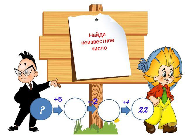 Найди неизвестное число ? +5 22 --2 +4 Образец заголовка