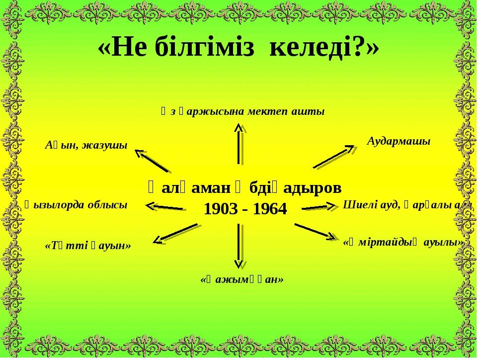 Қалқаман Әбдіқадыров 1903 - 1964 Өз қаржысына мектеп ашты Аудармашы Шиелі ауд...