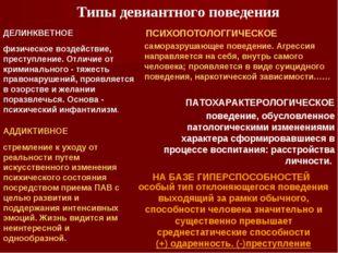 Типы девиантного поведения ПСИХОПОТОЛОГГИЧЕСКОЕ АДДИКТИВНОЕ ДЕЛИНКВЕТНОЕ ПАТО