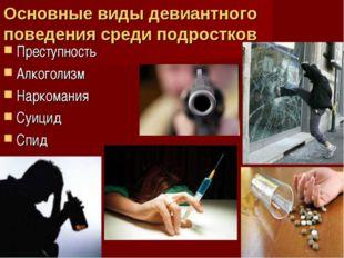 Основные виды девиантного поведения среди подростков Преступность Алкоголизм