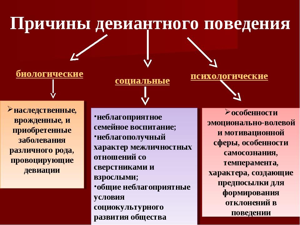 Причины девиантного поведения биологические социальные психологические наслед...