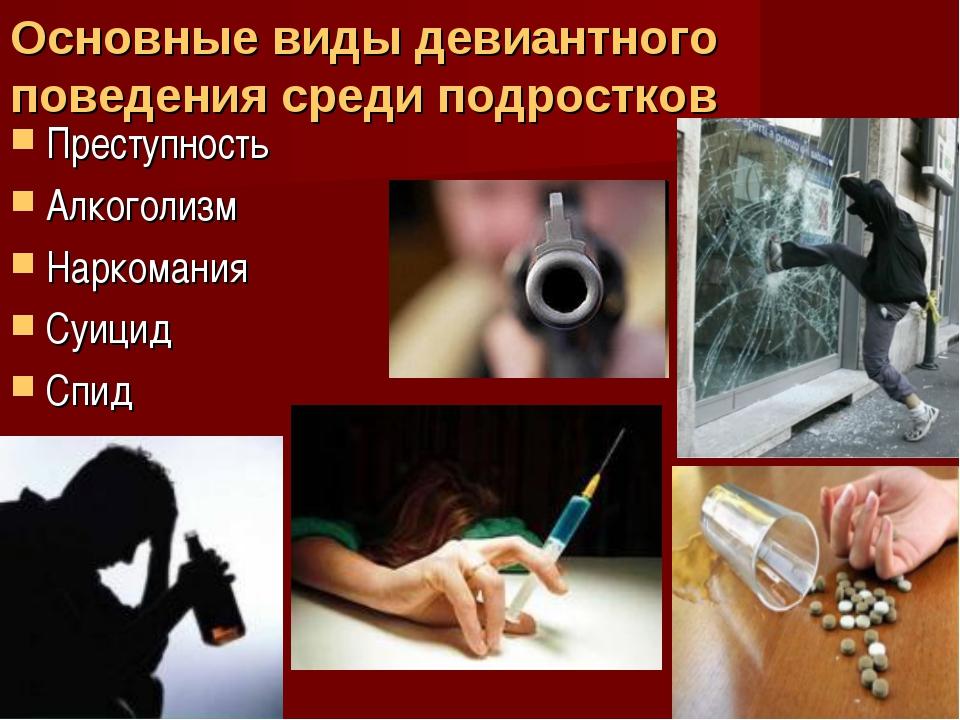 Основные виды девиантного поведения среди подростков Преступность Алкоголизм...