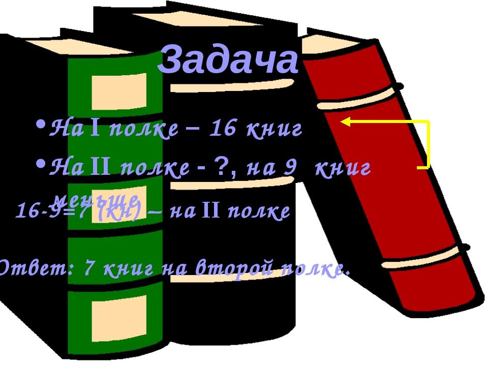 На I полке – 16 книг На II полке - ?, на 9 книг меньше Задача 16-9=7 (кн) – н...