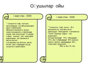 """Оқушылар ойы Қазақстан - 2030 Қазақстан - 2030 """" Салауатты өмір салтына ынта"""